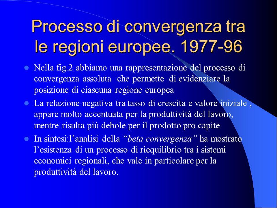 Processo di convergenza tra le regioni europee. 1977-96
