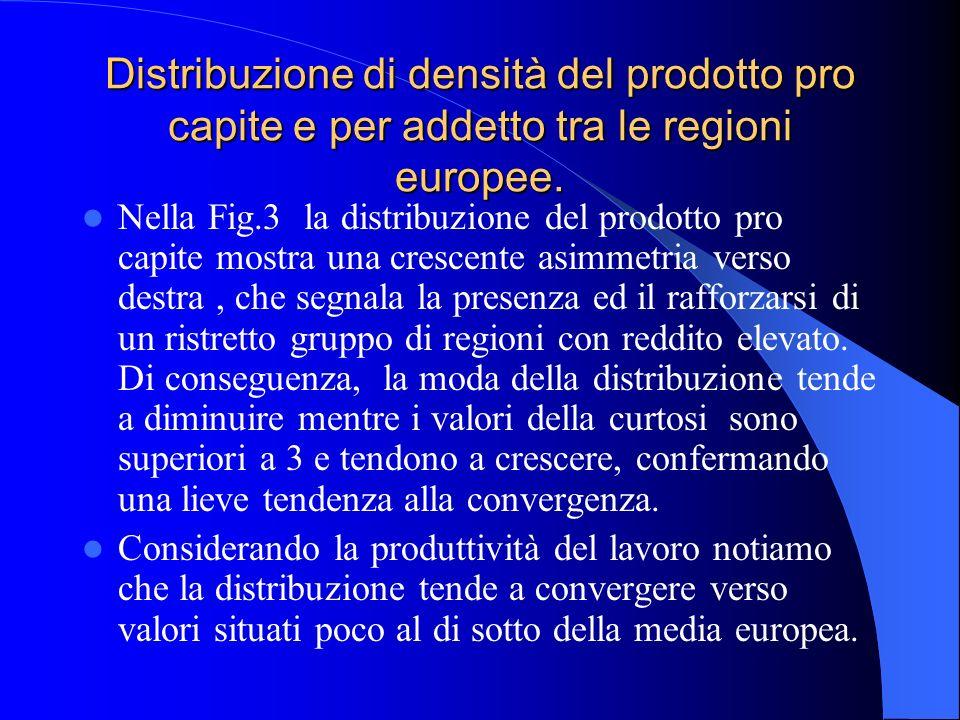 Distribuzione di densità del prodotto pro capite e per addetto tra le regioni europee.