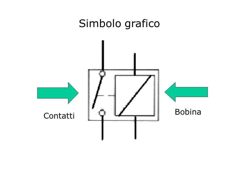 Simbolo grafico Bobina Contatti