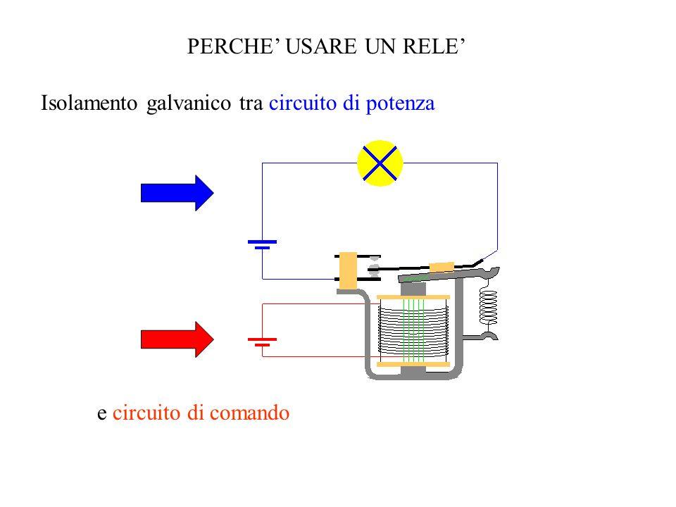 PERCHE' USARE UN RELE' Isolamento galvanico tra circuito di potenza e circuito di comando