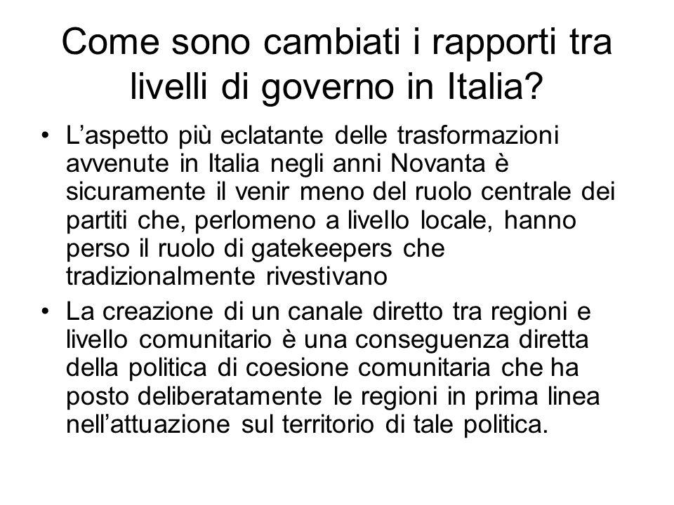 Come sono cambiati i rapporti tra livelli di governo in Italia