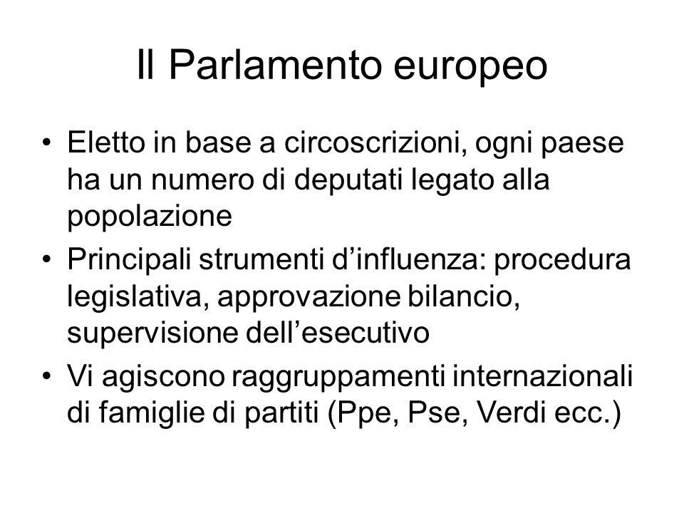 Il Parlamento europeo Eletto in base a circoscrizioni, ogni paese ha un numero di deputati legato alla popolazione.