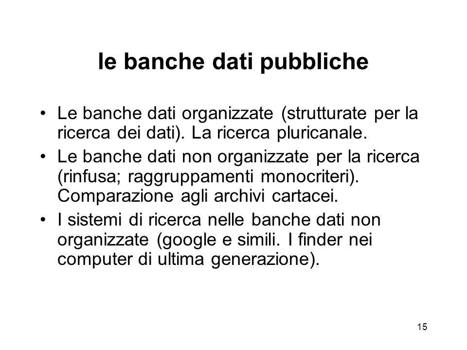 le banche dati pubbliche