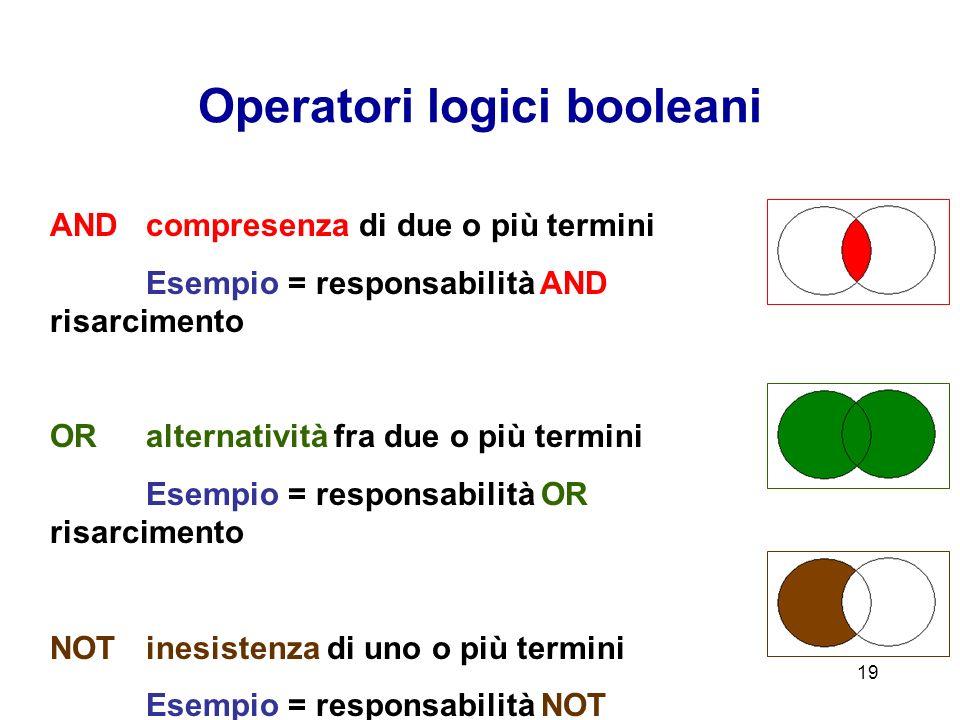 Operatori logici booleani