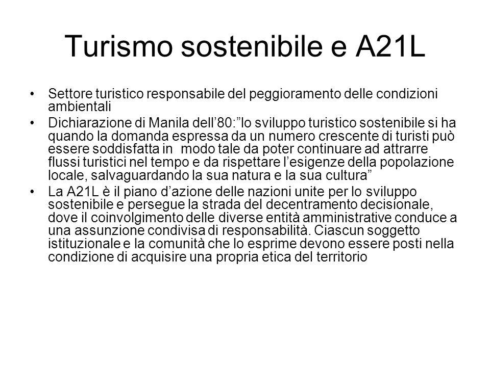 Turismo sostenibile e A21L