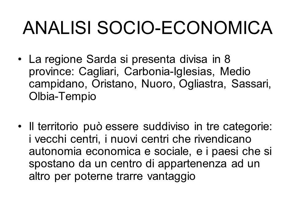 ANALISI SOCIO-ECONOMICA