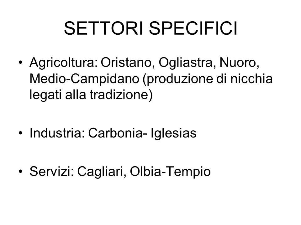 SETTORI SPECIFICI Agricoltura: Oristano, Ogliastra, Nuoro, Medio-Campidano (produzione di nicchia legati alla tradizione)