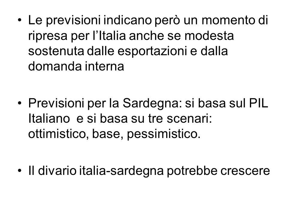 Le previsioni indicano però un momento di ripresa per l'Italia anche se modesta sostenuta dalle esportazioni e dalla domanda interna