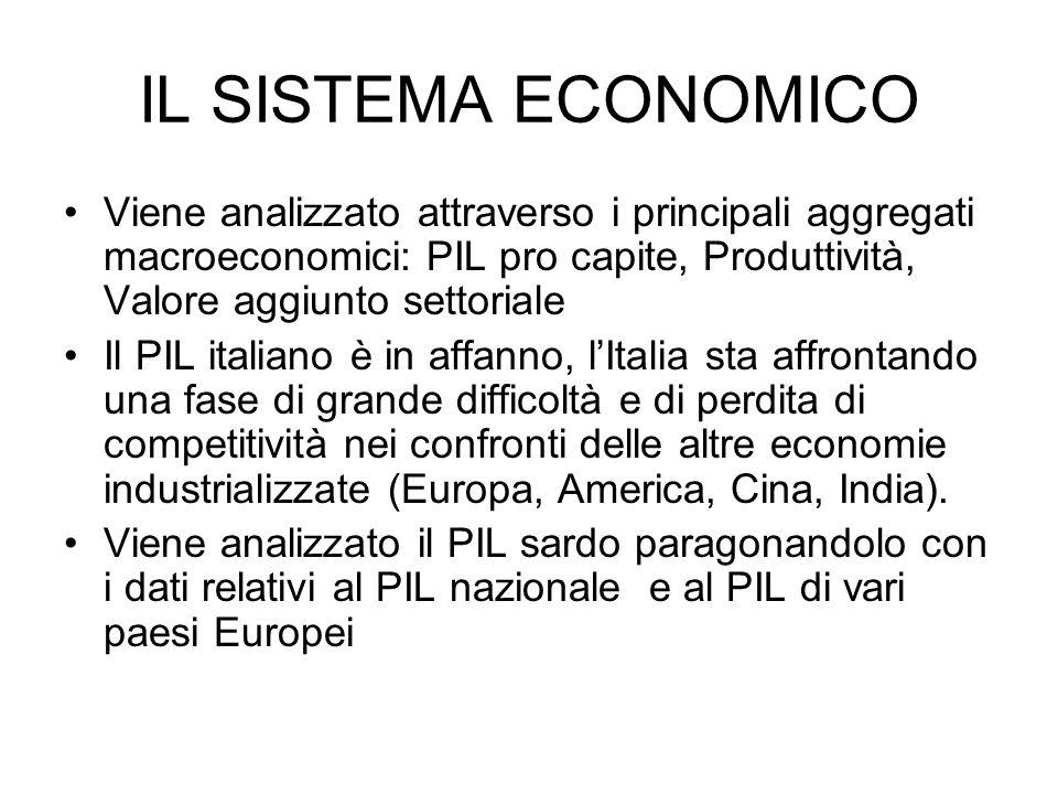 IL SISTEMA ECONOMICO Viene analizzato attraverso i principali aggregati macroeconomici: PIL pro capite, Produttività, Valore aggiunto settoriale.