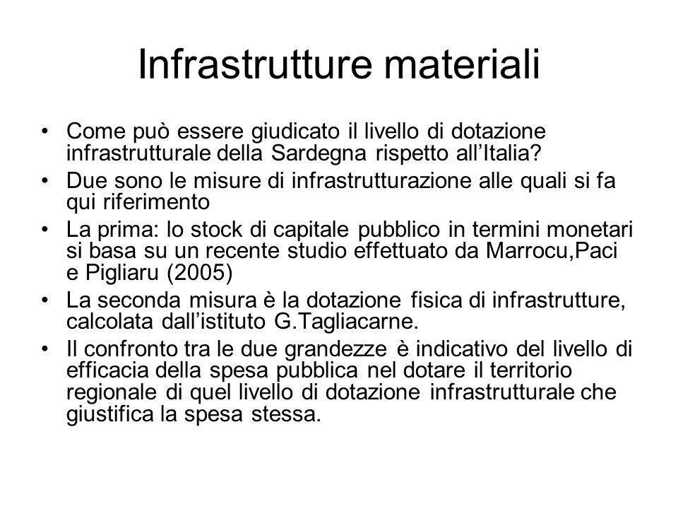 Infrastrutture materiali