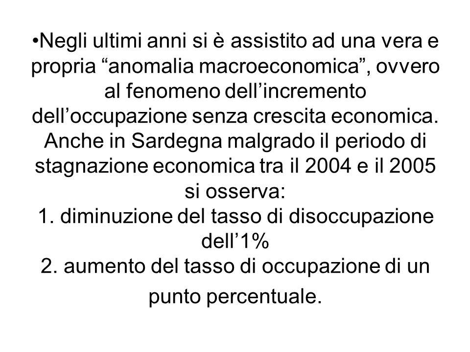 Negli ultimi anni si è assistito ad una vera e propria anomalia macroeconomica , ovvero al fenomeno dell'incremento dell'occupazione senza crescita economica.