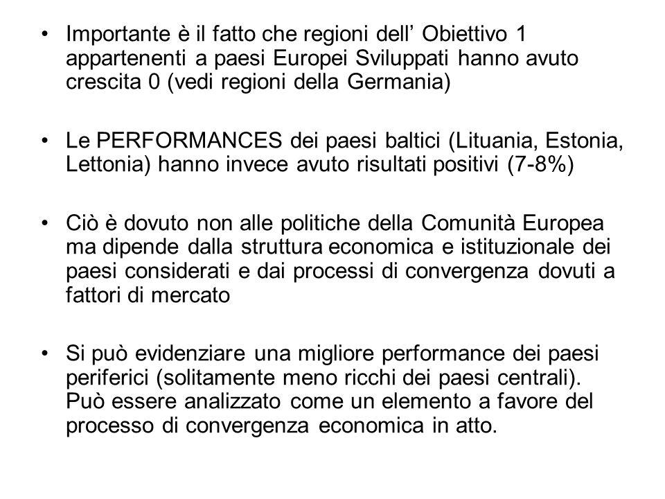 Importante è il fatto che regioni dell' Obiettivo 1 appartenenti a paesi Europei Sviluppati hanno avuto crescita 0 (vedi regioni della Germania)