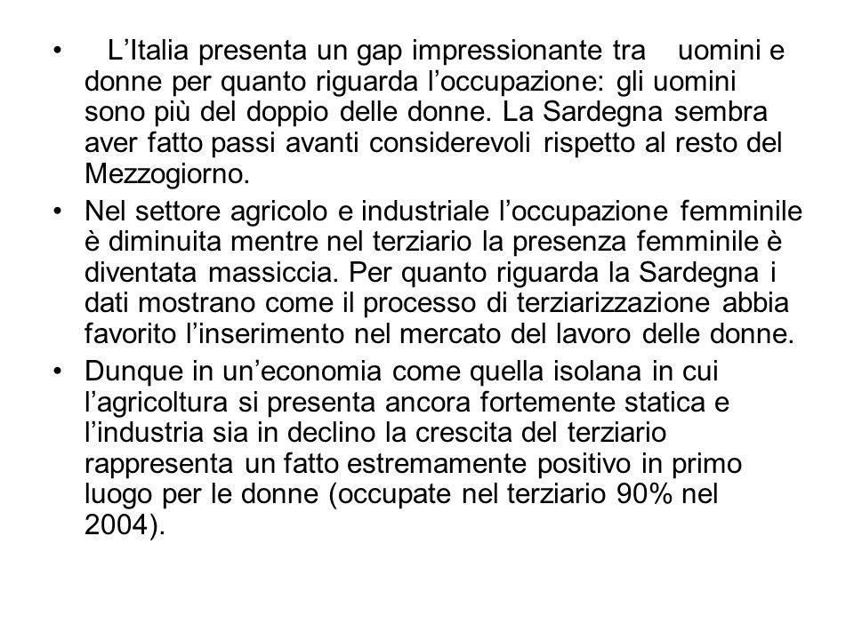 L'Italia presenta un gap impressionante tra uomini e donne per quanto riguarda l'occupazione: gli uomini sono più del doppio delle donne. La Sardegna sembra aver fatto passi avanti considerevoli rispetto al resto del Mezzogiorno.
