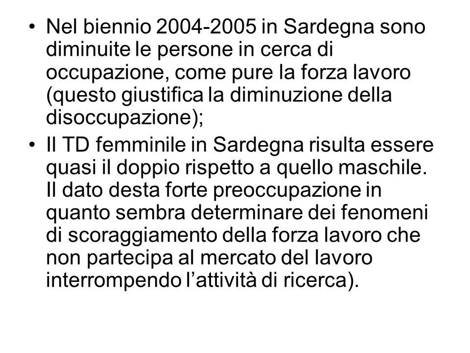 Nel biennio 2004-2005 in Sardegna sono diminuite le persone in cerca di occupazione, come pure la forza lavoro (questo giustifica la diminuzione della disoccupazione);