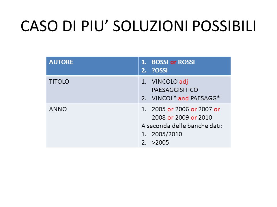 CASO DI PIU' SOLUZIONI POSSIBILI