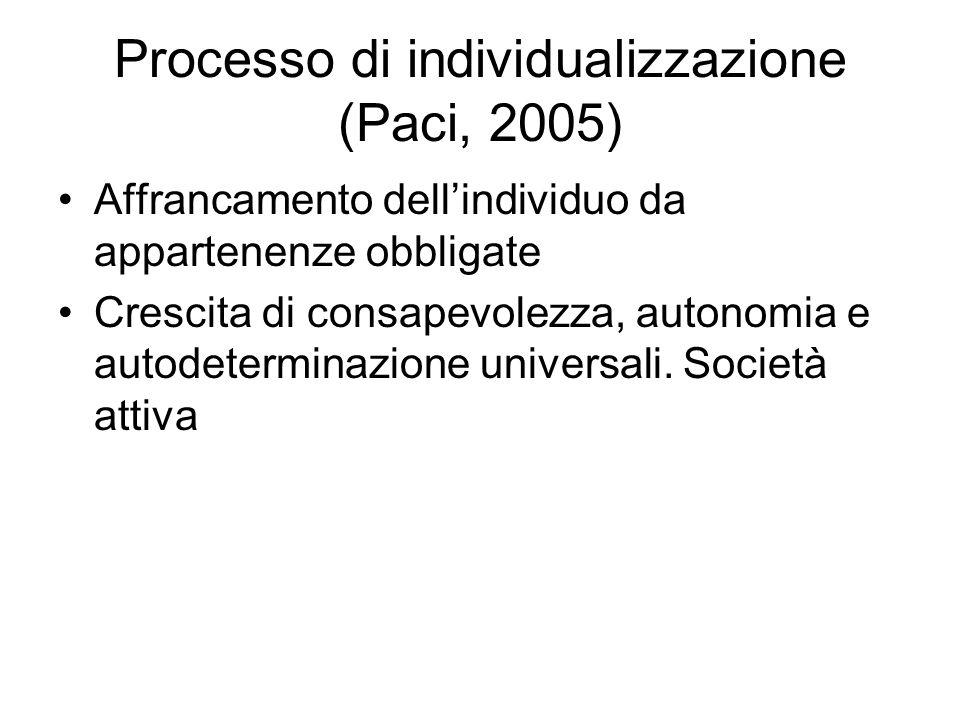 Processo di individualizzazione (Paci, 2005)