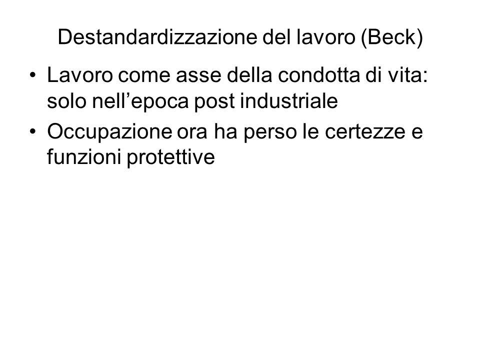 Destandardizzazione del lavoro (Beck)