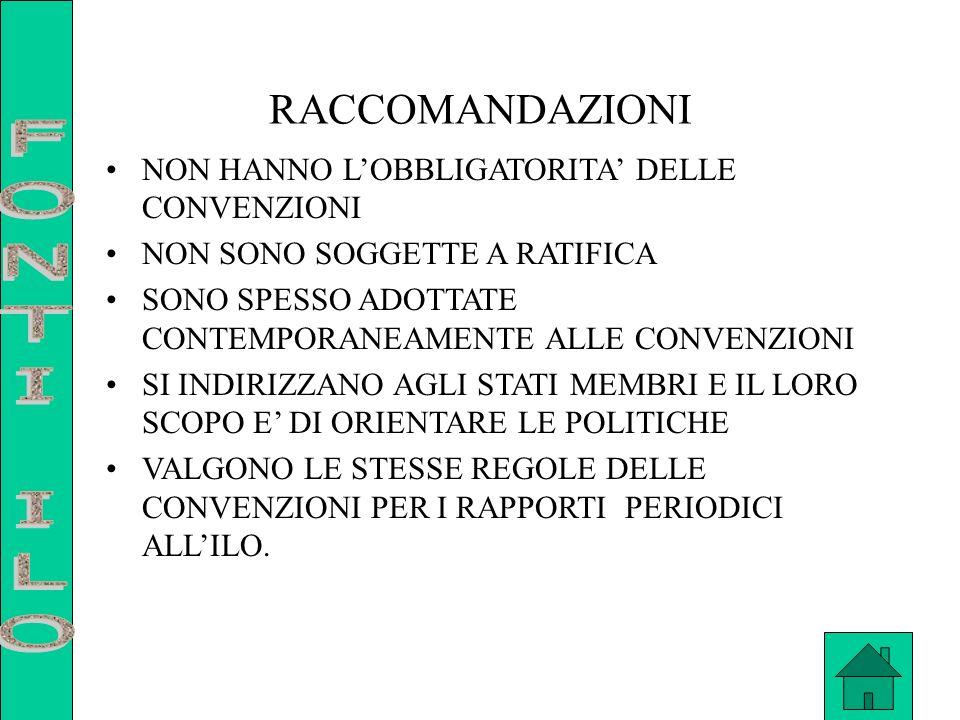 RACCOMANDAZIONI FONTI ILO NON HANNO L'OBBLIGATORITA' DELLE CONVENZIONI