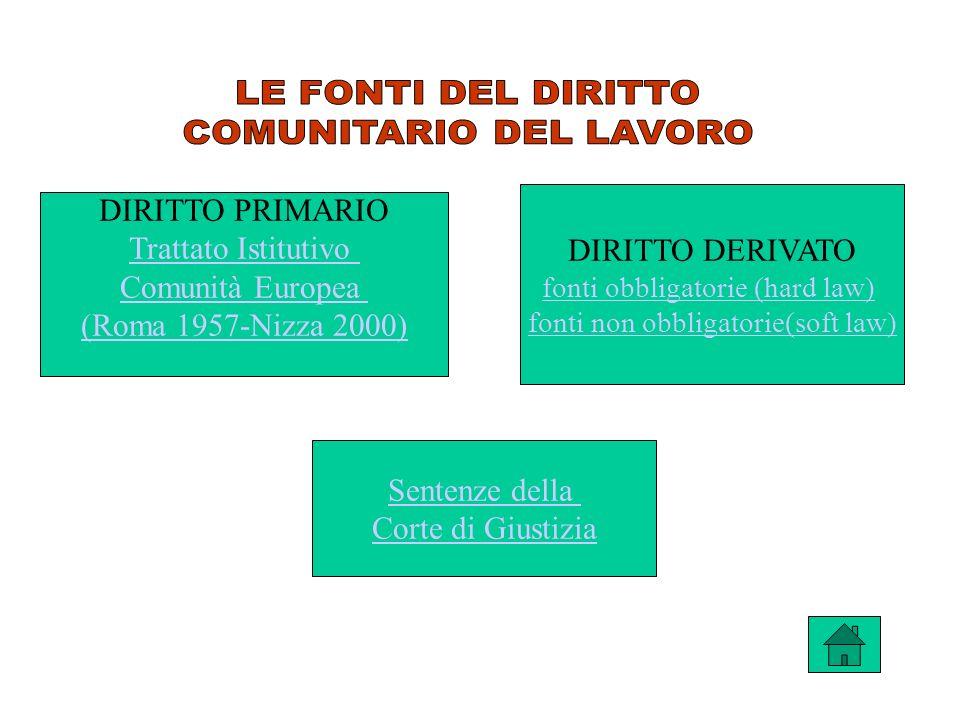 COMUNITARIO DEL LAVORO