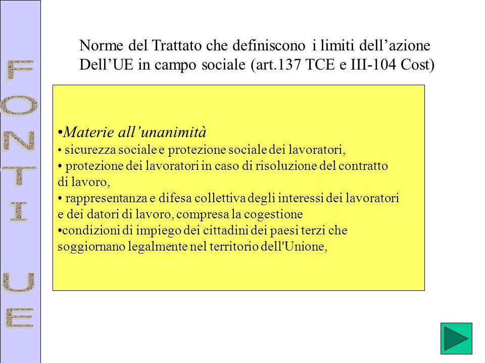 FONTI UE Norme del Trattato che definiscono i limiti dell'azione