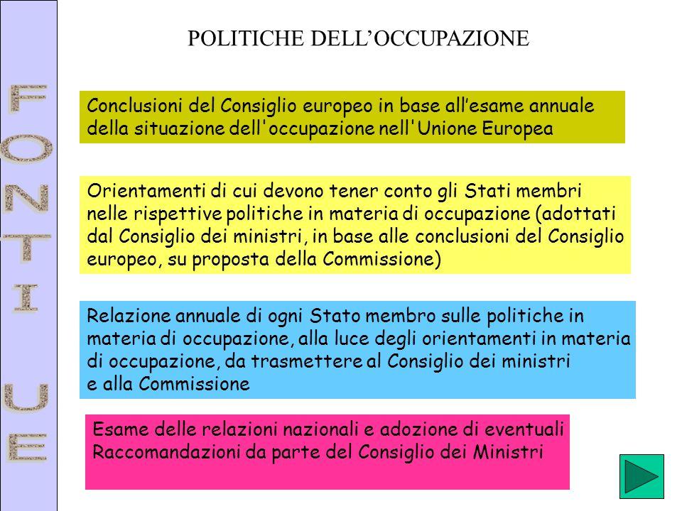 FONTI UE POLITICHE DELL'OCCUPAZIONE