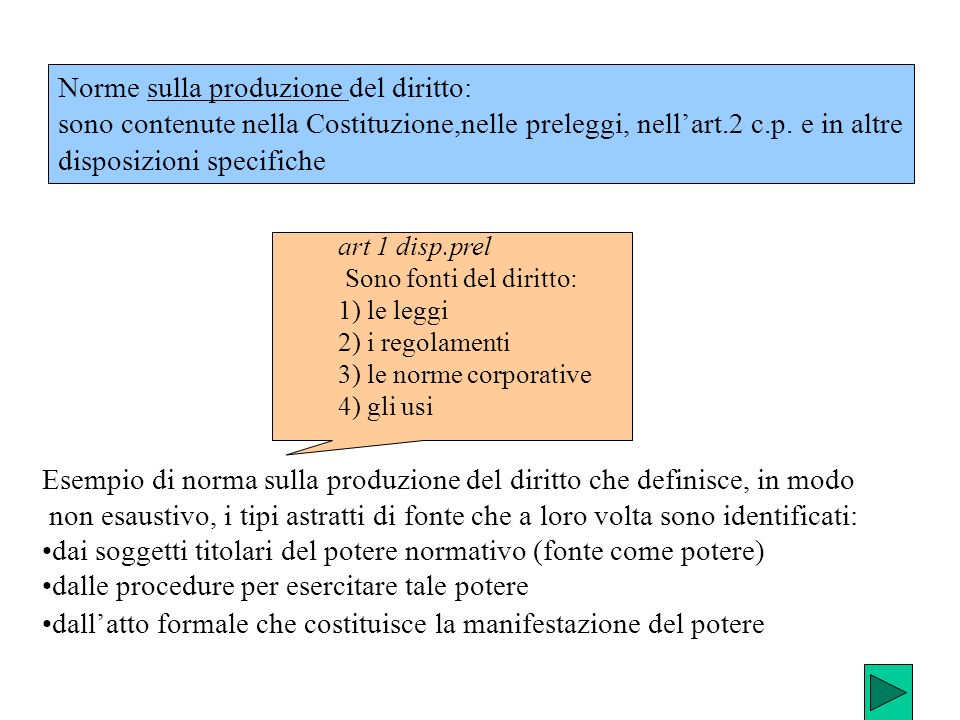Norme sulla produzione del diritto:
