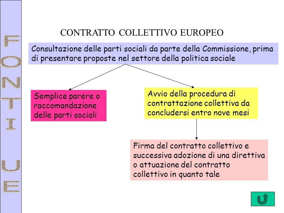 CONTRATTO COLLETTIVO EUROPEO