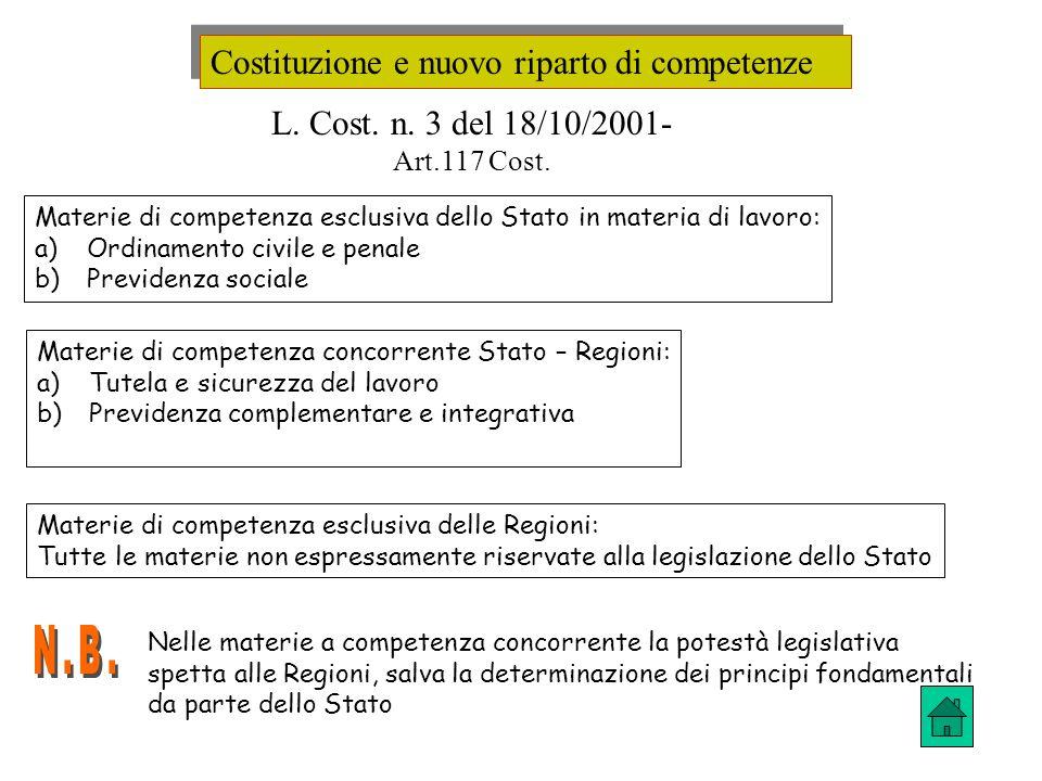 Costituzione e nuovo riparto di competenze