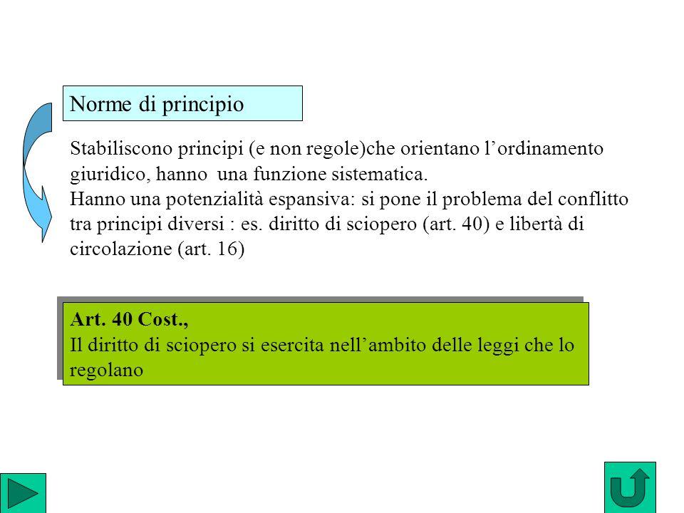 Norme di principio Stabiliscono principi (e non regole)che orientano l'ordinamento giuridico, hanno una funzione sistematica.