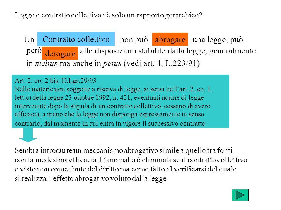 in melius ma anche in peius (vedi art. 4, L.223/91)