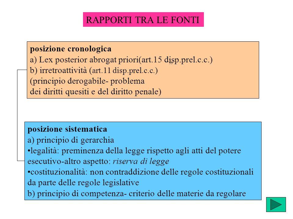 RAPPORTI TRA LE FONTI posizione cronologica