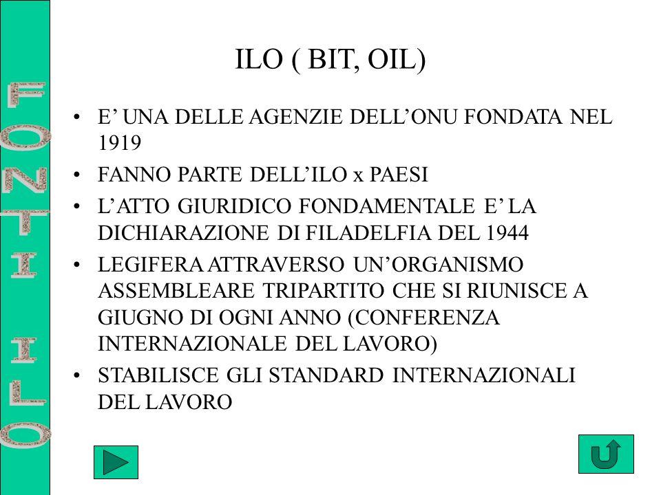 ILO ( BIT, OIL) E' UNA DELLE AGENZIE DELL'ONU FONDATA NEL 1919. FANNO PARTE DELL'ILO x PAESI.