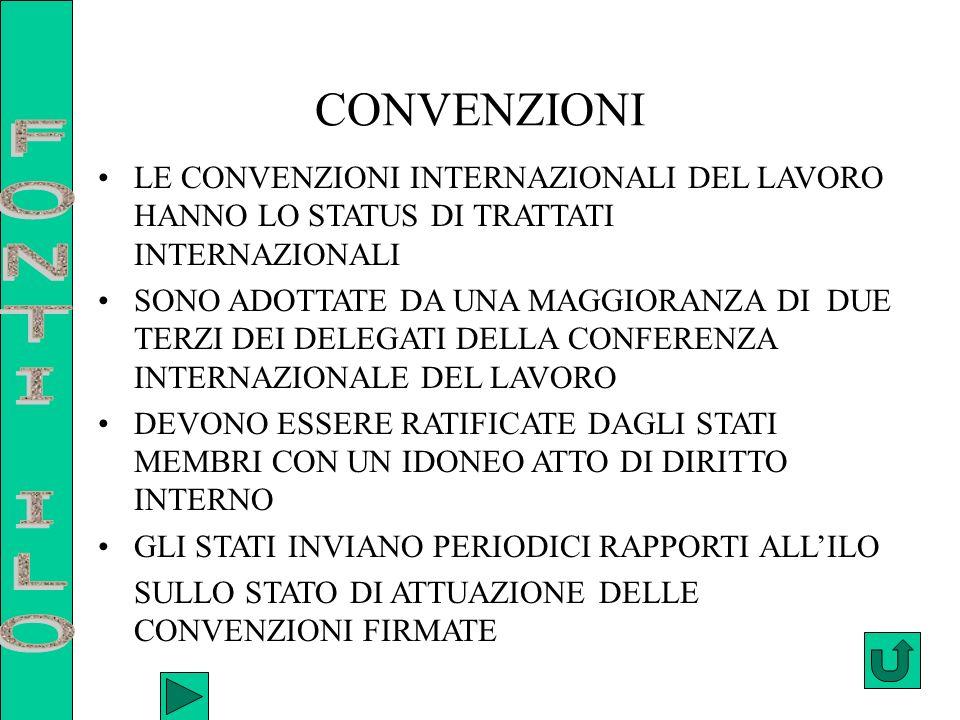 CONVENZIONI LE CONVENZIONI INTERNAZIONALI DEL LAVORO HANNO LO STATUS DI TRATTATI INTERNAZIONALI.