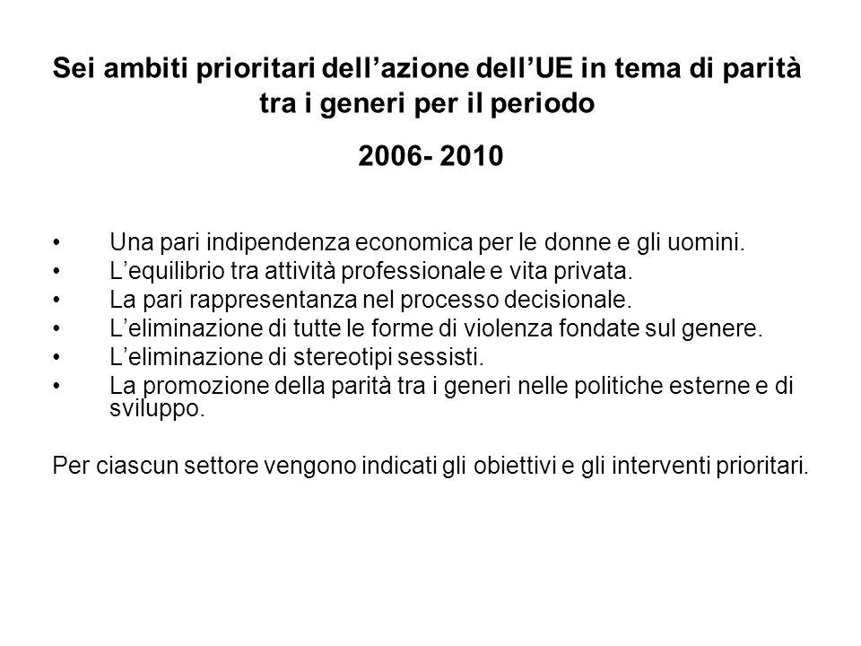 Sei ambiti prioritari dell'azione dell'UE in tema di parità tra i generi per il periodo 2006- 2010