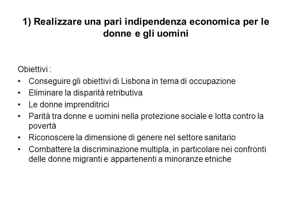 1) Realizzare una pari indipendenza economica per le donne e gli uomini