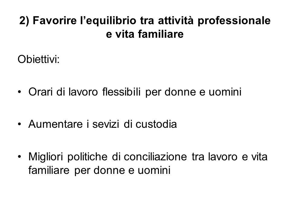 2) Favorire l'equilibrio tra attività professionale e vita familiare
