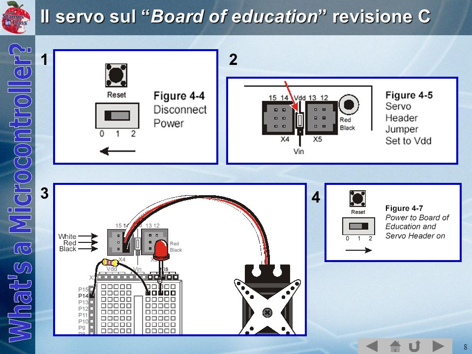 Il servo sul Board of education revisione C