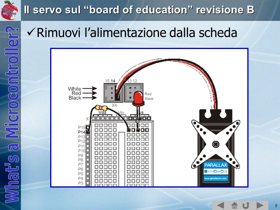 Il servo sul board of education revisione B