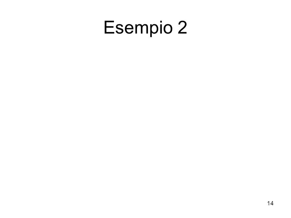 Esempio 2