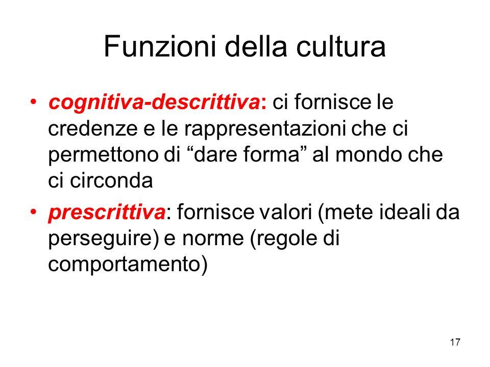 Funzioni della cultura