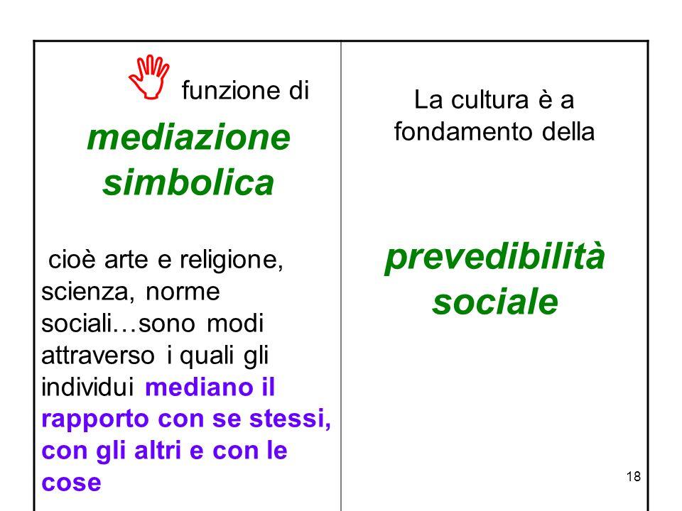 prevedibilità sociale