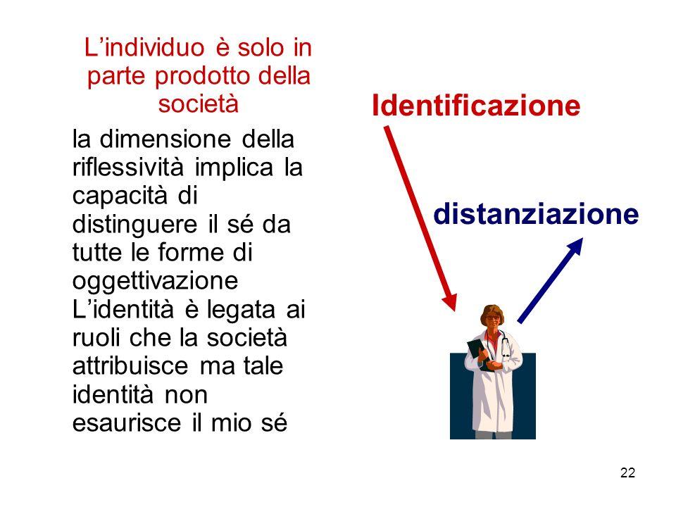 L'individuo è solo in parte prodotto della società