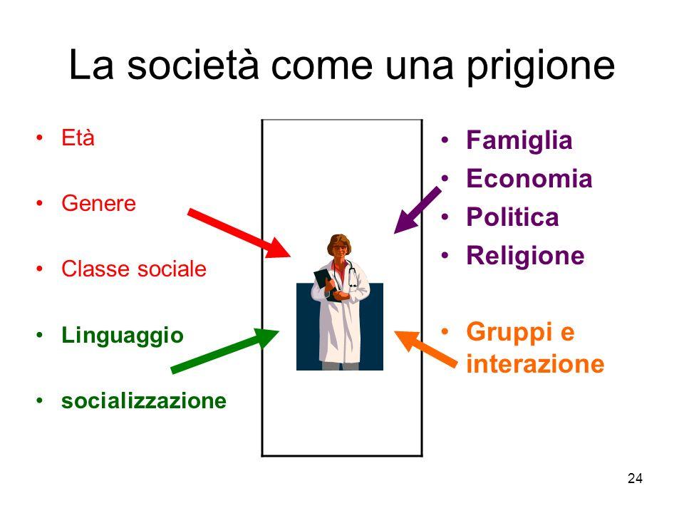 La società come una prigione