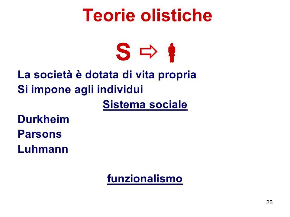 Teorie olistiche S  La società è dotata di vita propria