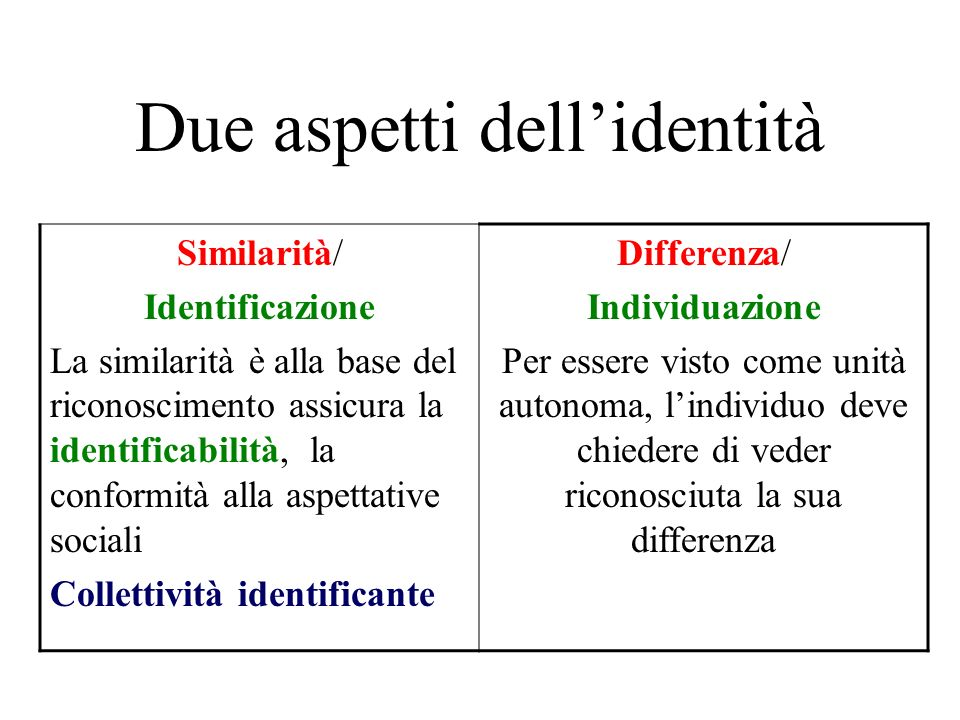 Due aspetti dell'identità