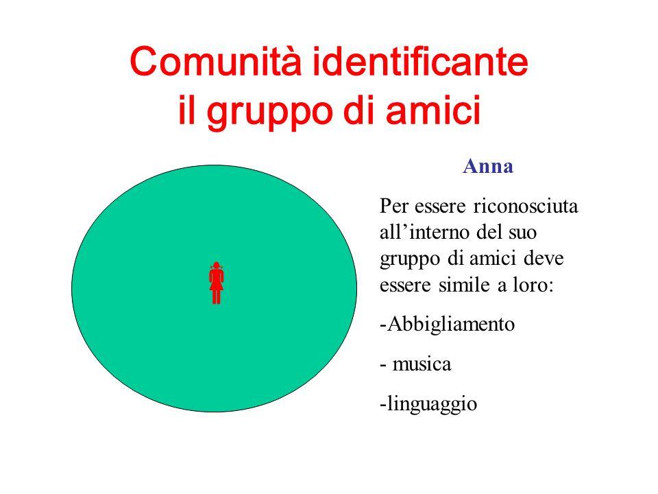 Comunità identificante il gruppo di amici