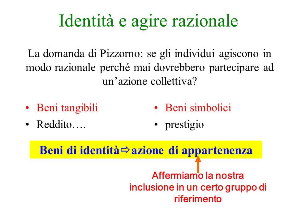 Identità e agire razionale