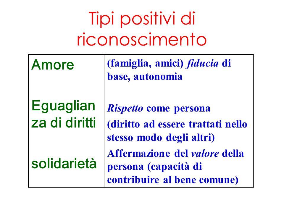Tipi positivi di riconoscimento