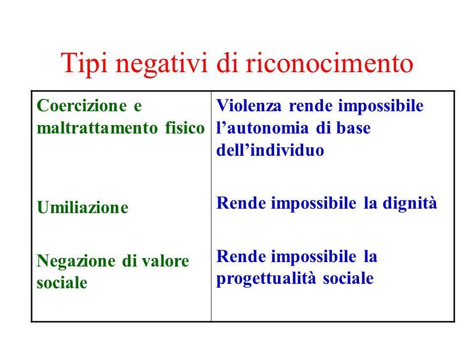 Tipi negativi di riconocimento