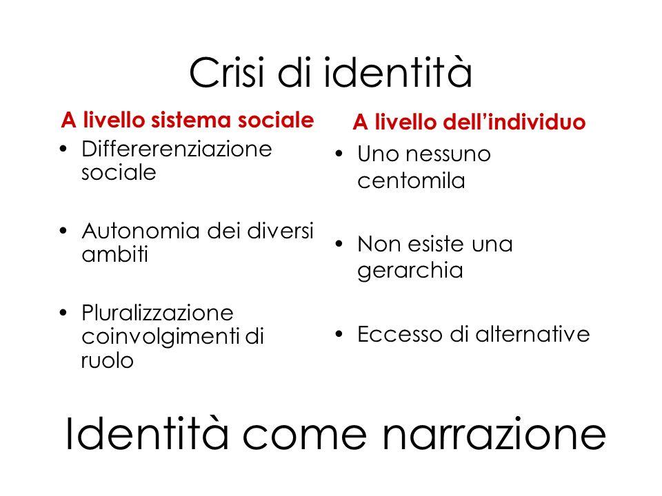 A livello sistema sociale A livello dell'individuo